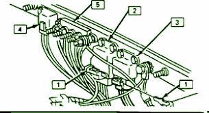 fuel pump relaycar wiring diagram page 15 1989 chev 1500 truck 4 3 pump relay fuse box diagram