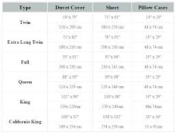 Sheet Measurement Chart King Size Sheet Size Oceanarticles
