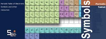 German Electrical Symbols Chart Electrical Symbols Electronic Symbols