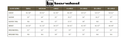 Gram Insulation Chart Banded White River Wader Jacket