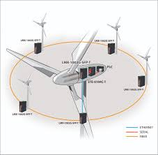 wind generator wiring diagram solidfonts wind generators for home use homemade turbine disposal wiring diagram off grid solar system wiring diagram nilza net