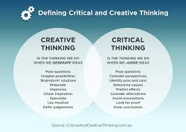 Critical thinking vs  creative thinking