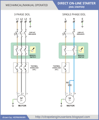 wiring diagram for a dol starter wiring image dol starter circuit linkinx com on wiring diagram for a dol starter
