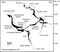 projected vertical profiles through part of lechuguilla cave showing the nearly independent flow systems through