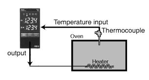 temperature controller q&a Oven Controller Diagram temperature control principle oven control wiring diagram