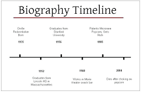Timeline Template For Children