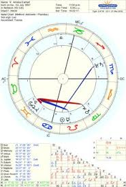 Adyashanti Birth Chart 34 Best Astrology New Age Images In 2017 Zodiac Signs