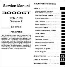 1992 1996 mitsubishi 3000gt repair shop manual set factory reprint mitsubishi 3000gt repair manual set · table of contents · table of contents