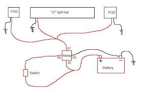 dorman 4 prong relay wiring for offroad lights page 2 jeepforum dorman 4 prong relay wiring for offroad lights jeepforumcom wiring dorman 4 prong relay wiring for offroad lights page 2 jeepforum