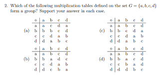 Abstract Algebra - Verifying If A Multiplication Table Is From A ...