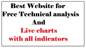 Best Website For Technical Analysis Free Live Charts For Indian Stocks