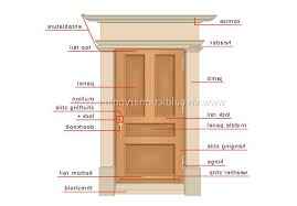 door jamb diagram. Awesome Door Frame Parts Exterior Diagram Picture Pictures For Your Jamb