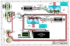 similiar kazuma meerkat wiring diagram keywords kazuma meerkat 50cc atv wiring diagram kazuma circuit and schematic