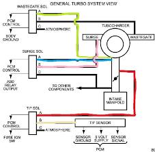 srt 4 wiring diagram 20 wiring diagram images wiring diagrams 98385d1417109032 srt4 turbo vacuum diagram srt 4 vac lines srt4 turbo vacuum diagram dodge srt forum