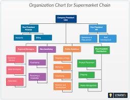 Online Store Organizational Chart 76 Competent Bitbucket Icon