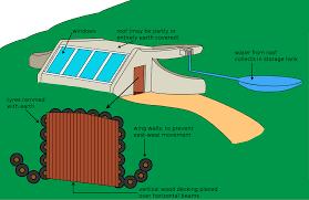 Earth Homes Designs Earthship House Plans Escortsea