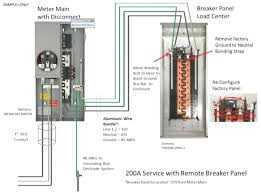 how to install electric meter box underground meter base wiring how to install electric meter box breaker box wiring wiring harness wiring diagram wiring wire co how to install electric meter
