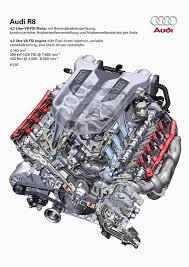 audi 4 2 engine diagram audi wiring diagrams