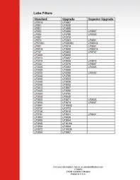 Fleetguard Fuel Filter Crossover Chart Fuel Filter