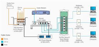cat5 home network wiring diagram cat 5 wall jack prepossessing cat 6 wiring diagram at Cat5 Network Wiring Diagrams