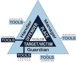 crime as a social problem essays deviance crime and social control essays