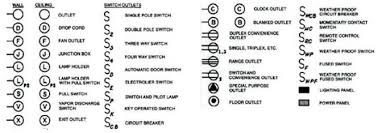 house electrical wiring diagram symbols uk wiring diagrams electrical wiring diagram symbols ppt a
