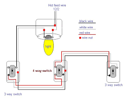 3 gang dimmer switch wiring diagram images switch wiring diagram gang switch wiring diagram also 4 way likewise