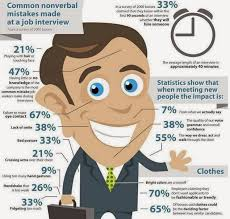 Interview Tips Job Interview Tips And Success Strategies Quotes Jobs News Tips