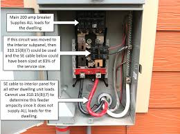 wiring diagram for 240 volt gfci breaker wiring nec gfci circuit breaker wiring diagram nec auto wiring diagram on wiring diagram for 240 volt