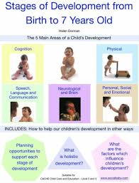 Social Baby Stages Of Development Birth To 7 Years