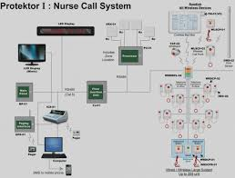 sedco nurse call wiring diagram new beautiful nurse call wiring sedco nurse call wiring diagram elegant beautiful nurse call wiring diagram inspiration best for wiring