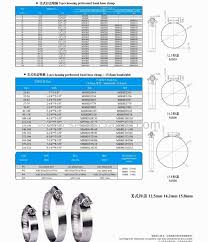 Hose Clamp Size Chart China Hi Performance Hose Clamps Hose Clamps Products