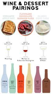 Wine And Dessert Pairings Wine Recipes Wine Cheese Desserts