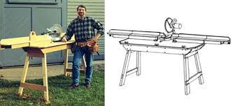 portable chop saw table. norm\u0027s kick-ass new yankee chop saw table portable