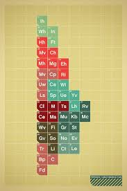 27 best Alternative Periodic Tables images on Pinterest | Periodic ...