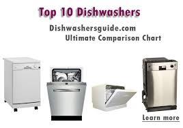 best dishwashers comparison chart