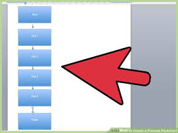 Create Process Flow Chart How To Create A Process Flowchart 7 Steps With Pictures