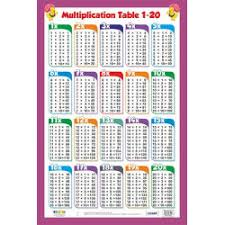 1 To 20 Tables Chart Multiplication Table Chart 1 20