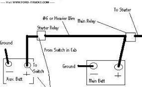 battery isolator switch wiring diagram images battery system wiring diagram likewise dual battery wiring diagram