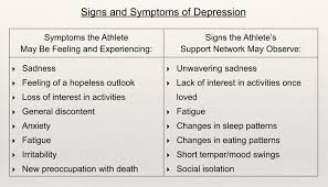 becoming sidelined signs and symptoms