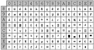 Ascii Control Code Chart Code Ascii