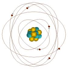 Structure Of Atom Structure Of The Atom