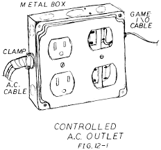 computer controller cookbook chapter 12 on simple circuit diagram electrical outlets