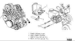 similiar oldsmobile intrigue engine diagram keywords 1998 oldsmobile intrigue engine diagram 1998 oldsmobile intrigue