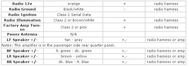 i need a radio wiring diagram for a 2004 gmc envoy xuv 04 Grand Am Stereo Wiring Diagram 04 Grand Am Stereo Wiring Diagram #17 2004 grand am stereo wiring diagram