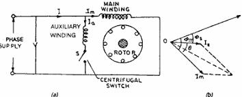 split phase motor