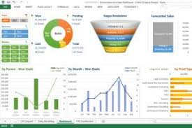 hr dashboard in excel excel skill by josh lorg on guru