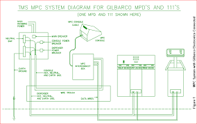 gilbarco wiring diagram gilbarco database wiring diagram images gilbarco legacy wiring diagram