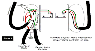 mono amp wiring diagram wiring diagram and hernes bridged mono wiring diagram diagrams