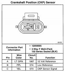 2001 chevy s10 the crankshaft position sensor connector disconnect Camshaft Position Sensor Wiring Diagram crankshaft position sensor diagrams, connector views crankshaft position sensor wiring diagram
